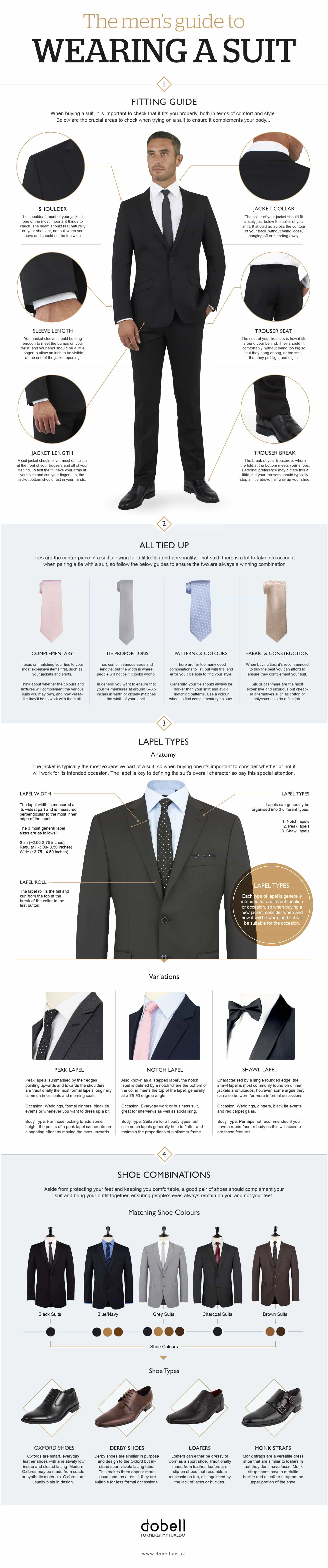 gude to wearing a suit, how to look good in a suit, how you should wear a suit, infographic